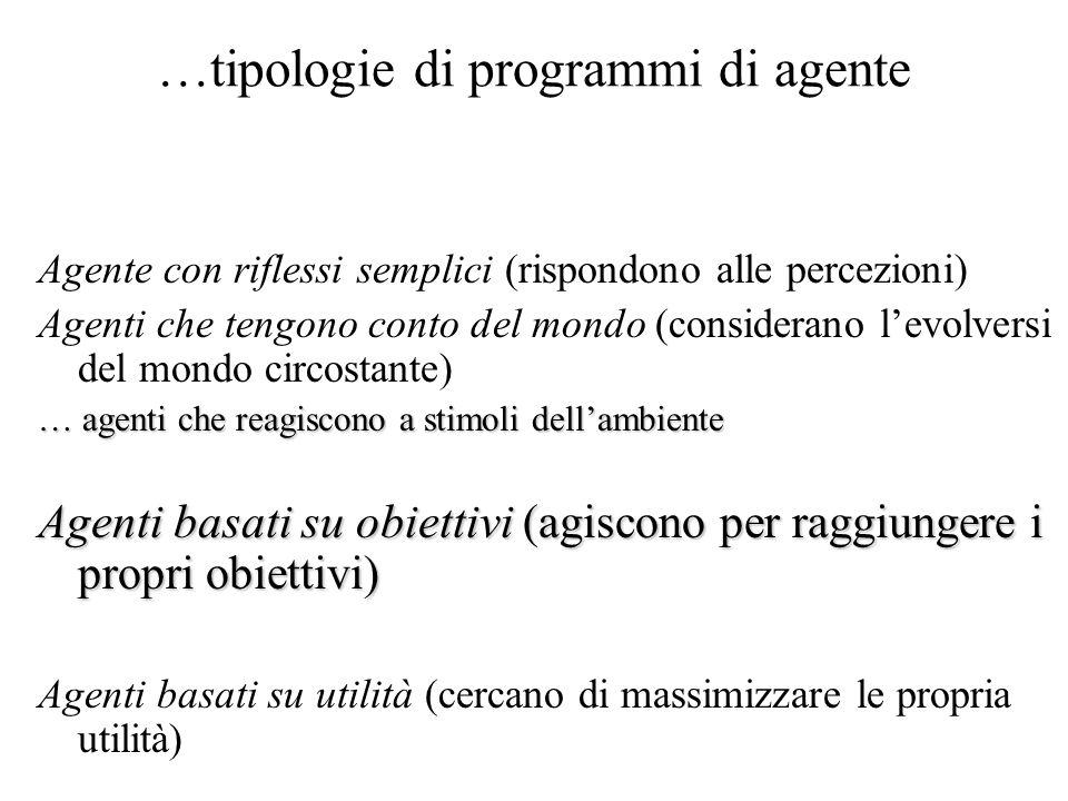 …tipologie di programmi di agente Agente con riflessi semplici (rispondono alle percezioni) Agenti che tengono conto del mondo (considerano levolversi
