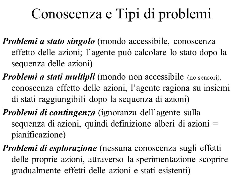 Conoscenza e Tipi di problemi Problemi a stato singolo (mondo accessibile, conoscenza effetto delle azioni; lagente può calcolare lo stato dopo la seq