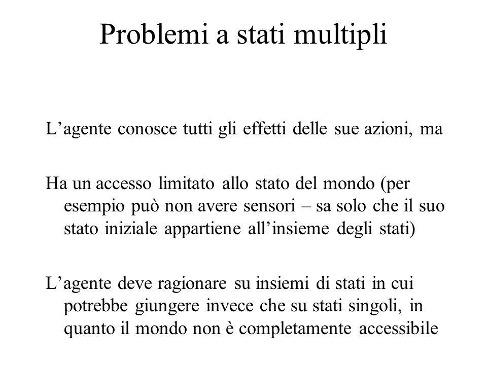 Problemi a stati multipli Lagente conosce tutti gli effetti delle sue azioni, ma Ha un accesso limitato allo stato del mondo (per esempio può non aver