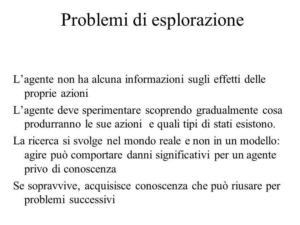 Problemi di esplorazione Lagente non ha alcuna informazioni sugli effetti delle proprie azioni Lagente deve sperimentare scoprendo gradualmente cosa p