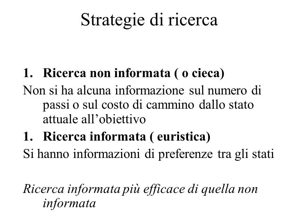 Strategie di ricerca 1.Ricerca non informata ( o cieca) Non si ha alcuna informazione sul numero di passi o sul costo di cammino dallo stato attuale a