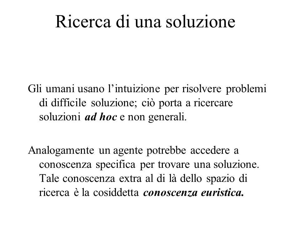Ricerca di una soluzione Gli umani usano lintuizione per risolvere problemi di difficile soluzione; ciò porta a ricercare soluzioni ad hoc e non gener