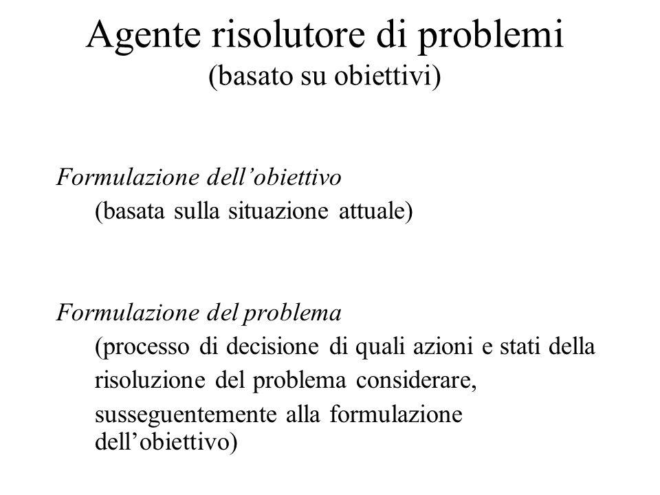 Agente risolutore di problemi (basato su obiettivi) Formulazione dellobiettivo (basata sulla situazione attuale) Formulazione del problema (processo d