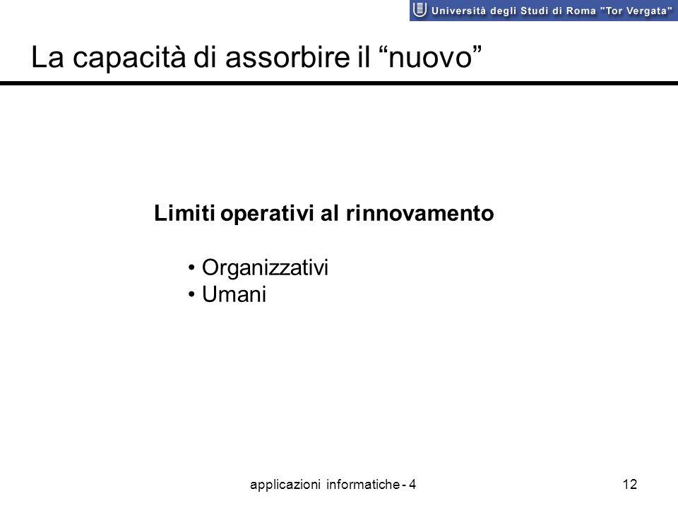 applicazioni informatiche - 412 La capacità di assorbire il nuovo Limiti operativi al rinnovamento Organizzativi Umani