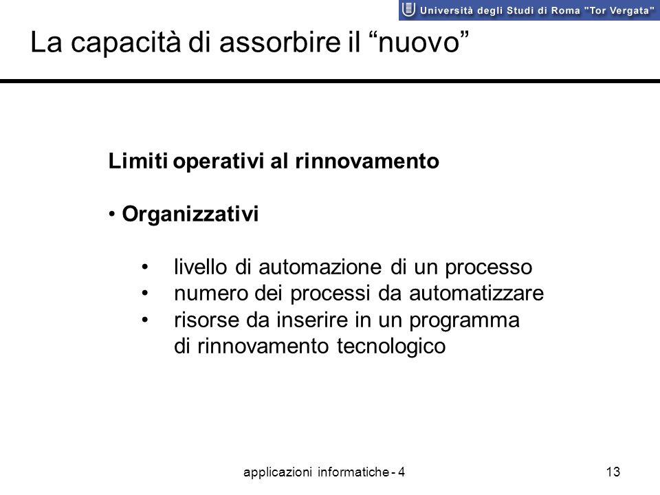 applicazioni informatiche - 413 La capacità di assorbire il nuovo Limiti operativi al rinnovamento Organizzativi livello di automazione di un processo numero dei processi da automatizzare risorse da inserire in un programma di rinnovamento tecnologico