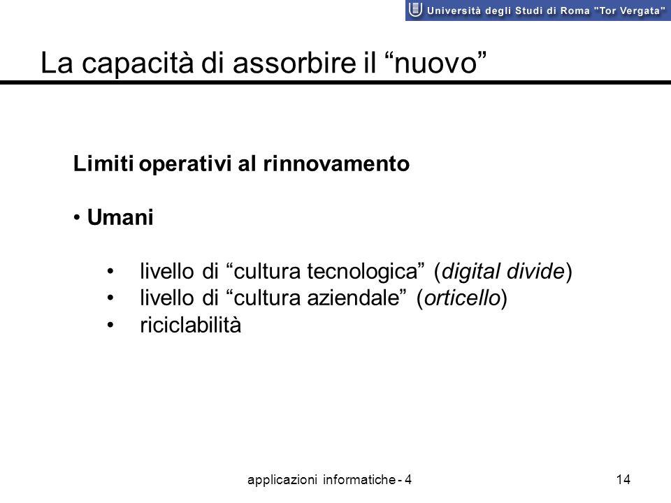 applicazioni informatiche - 414 La capacità di assorbire il nuovo Limiti operativi al rinnovamento Umani livello di cultura tecnologica (digital divide) livello di cultura aziendale (orticello) riciclabilità
