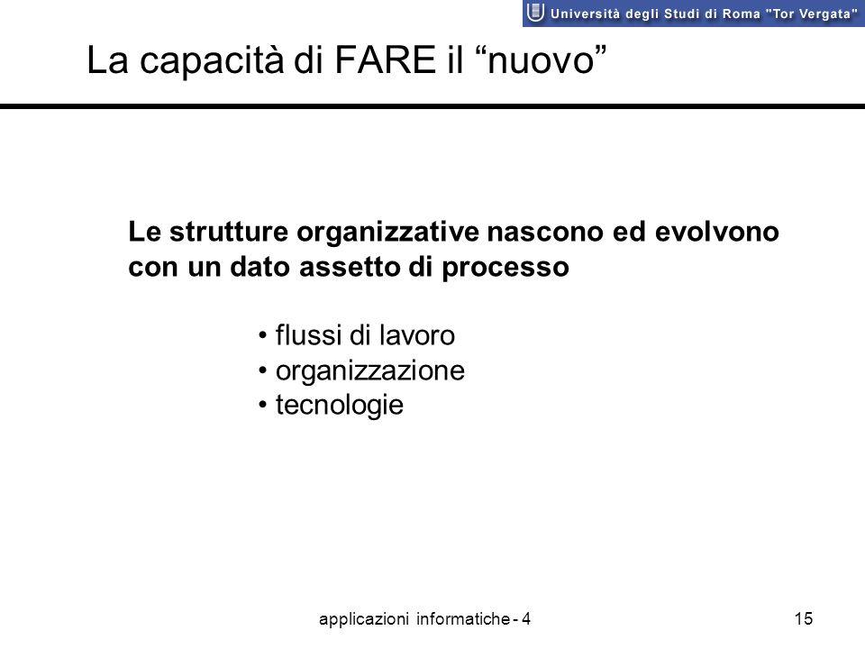 applicazioni informatiche - 415 La capacità di FARE il nuovo Le strutture organizzative nascono ed evolvono con un dato assetto di processo flussi di lavoro organizzazione tecnologie
