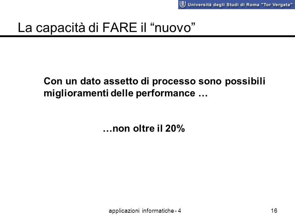 applicazioni informatiche - 416 La capacità di FARE il nuovo Con un dato assetto di processo sono possibili miglioramenti delle performance … …non oltre il 20%