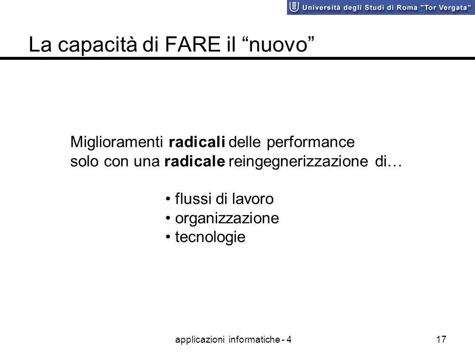 applicazioni informatiche - 417 La capacità di FARE il nuovo Miglioramenti radicali delle performance solo con una radicale reingegnerizzazione di… flussi di lavoro organizzazione tecnologie