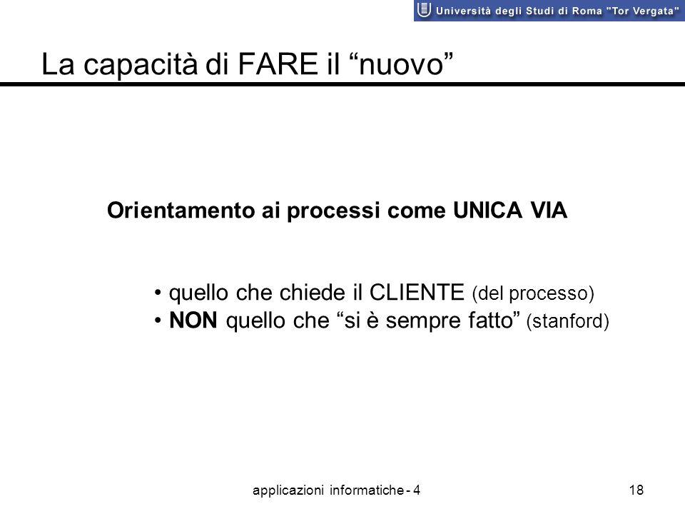 applicazioni informatiche - 418 La capacità di FARE il nuovo Orientamento ai processi come UNICA VIA quello che chiede il CLIENTE (del processo) NON q