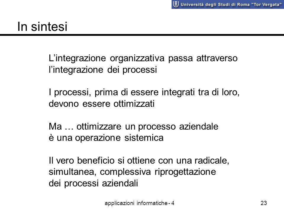 applicazioni informatiche - 423 In sintesi Lintegrazione organizzativa passa attraverso lintegrazione dei processi I processi, prima di essere integra