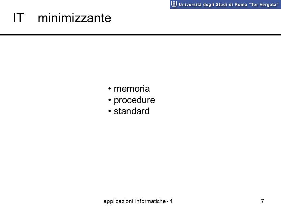 applicazioni informatiche - 47 IT minimizzante memoria procedure standard