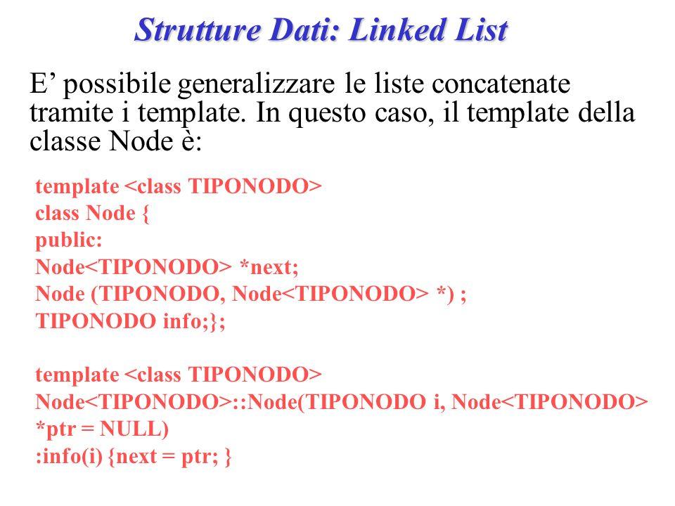 Strutture Dati: Linked List E possibile generalizzare le liste concatenate tramite i template. In questo caso, il template della classe Node è: templa