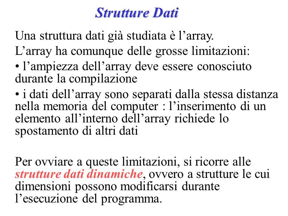 Strutture Dati Una struttura dati già studiata è larray. Larray ha comunque delle grosse limitazioni: lampiezza dellarray deve essere conosciuto duran