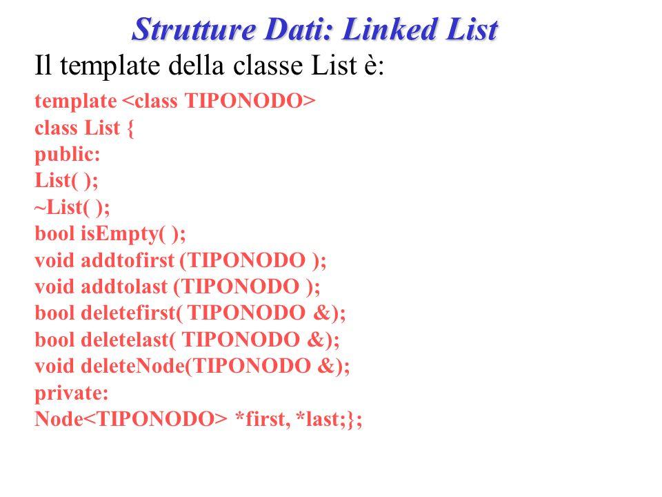 Strutture Dati: Linked List Il template della classe List è: template class List { public: List( ); ~List( ); bool isEmpty( ); void addtofirst (TIPONODO ); void addtolast (TIPONODO ); bool deletefirst( TIPONODO &); bool deletelast( TIPONODO &); void deleteNode(TIPONODO &); private: Node *first, *last;};