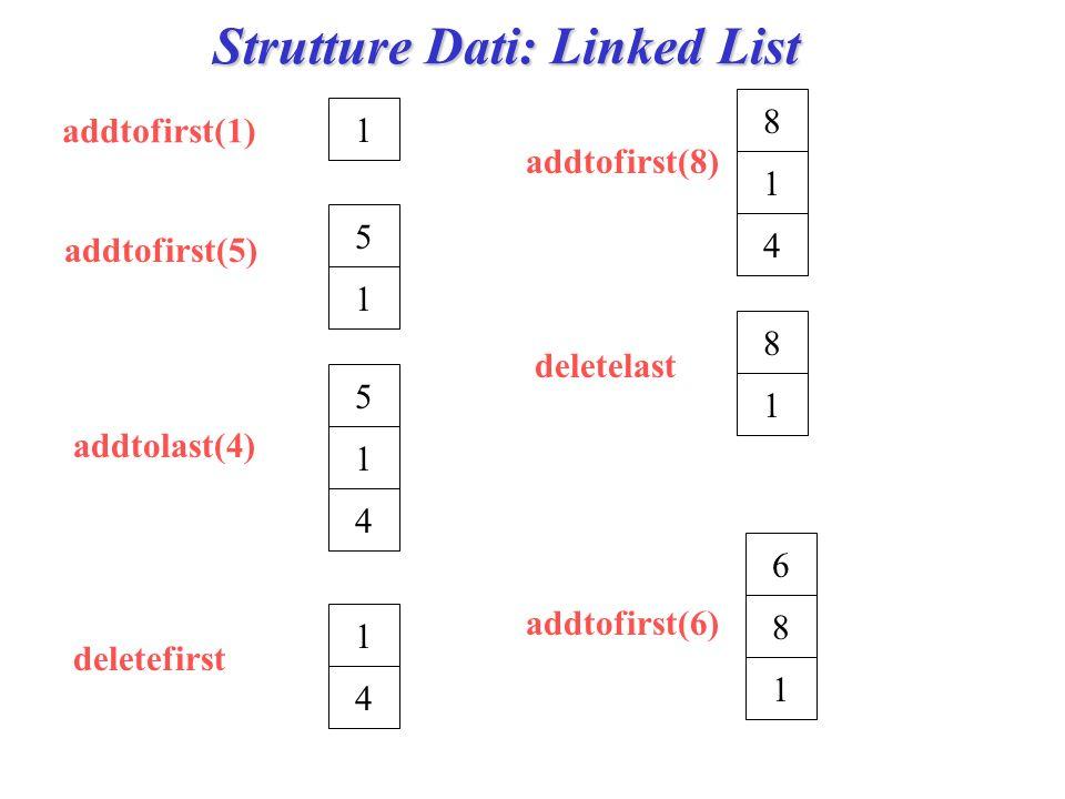 Strutture Dati: Linked List 1 addtofirst(1) 1 addtofirst(5) 5 addtolast(4) 1 5 4 deletefirst 1 4 addtofirst(8) 1 8 4 1 deletelast 8 addtofirst(6) 1 8