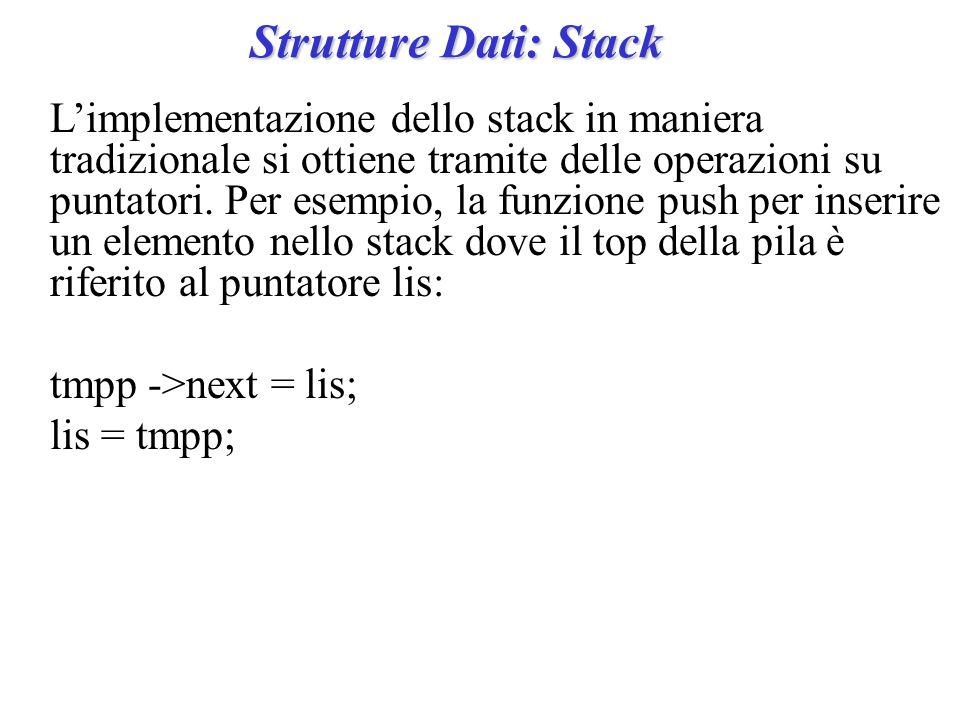 Strutture Dati: Stack Limplementazione dello stack in maniera tradizionale si ottiene tramite delle operazioni su puntatori. Per esempio, la funzione