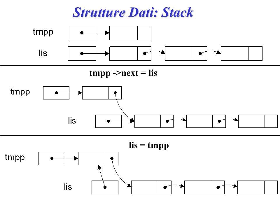 Strutture Dati: Stack tmpp ->next = lis lis = tmpp