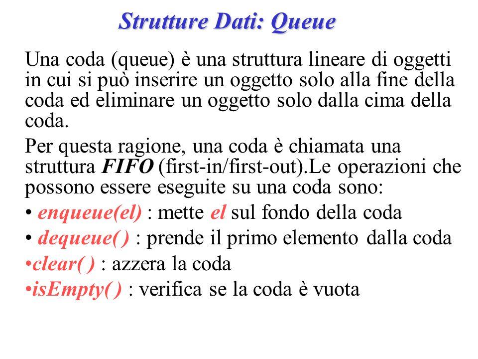 Strutture Dati: Queue Una coda (queue) è una struttura lineare di oggetti in cui si può inserire un oggetto solo alla fine della coda ed eliminare un