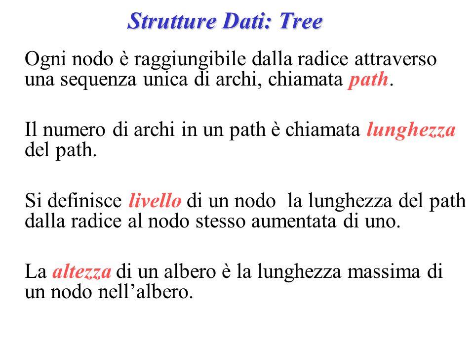 Strutture Dati: Tree Ogni nodo è raggiungibile dalla radice attraverso una sequenza unica di archi, chiamata path. Il numero di archi in un path è chi