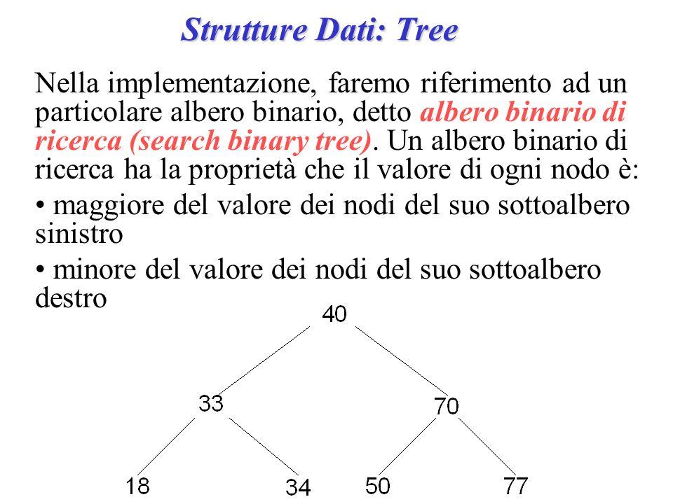 Strutture Dati: Tree Nella implementazione, faremo riferimento ad un particolare albero binario, detto albero binario di ricerca (search binary tree).