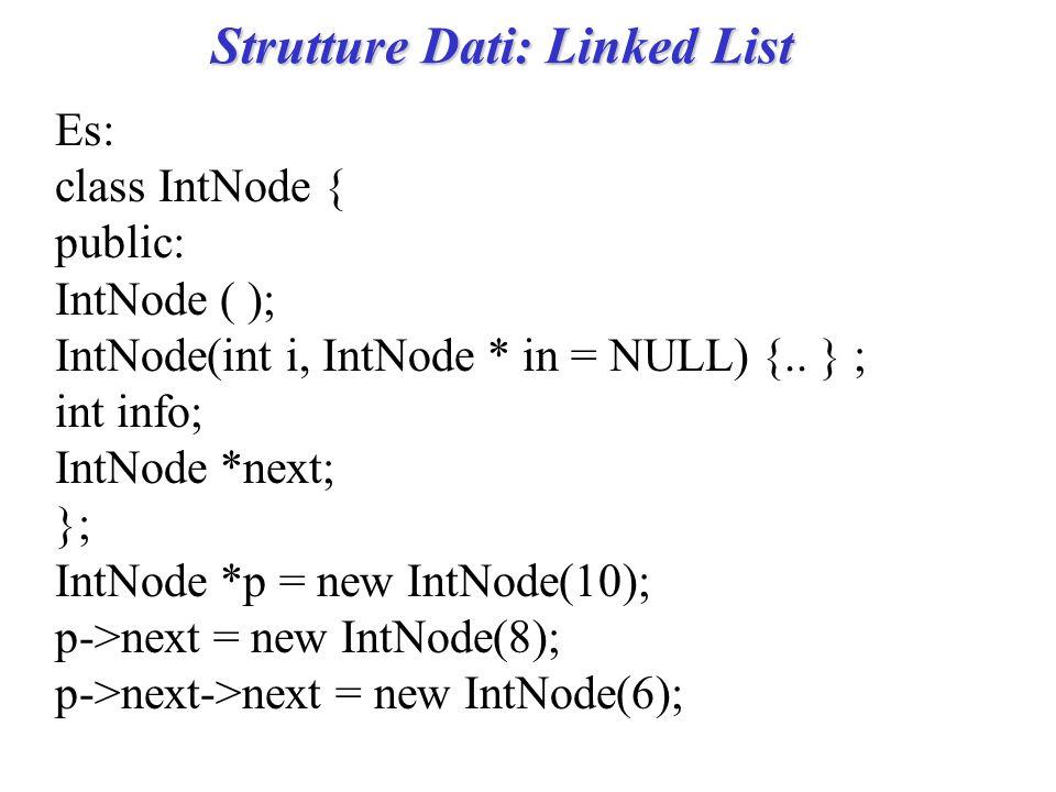 Strutture Dati: Stack Una pila (stack) è una struttura lineare di oggetti che possono essere aggiunti o rimossi soltanto dalla sua cima (top).