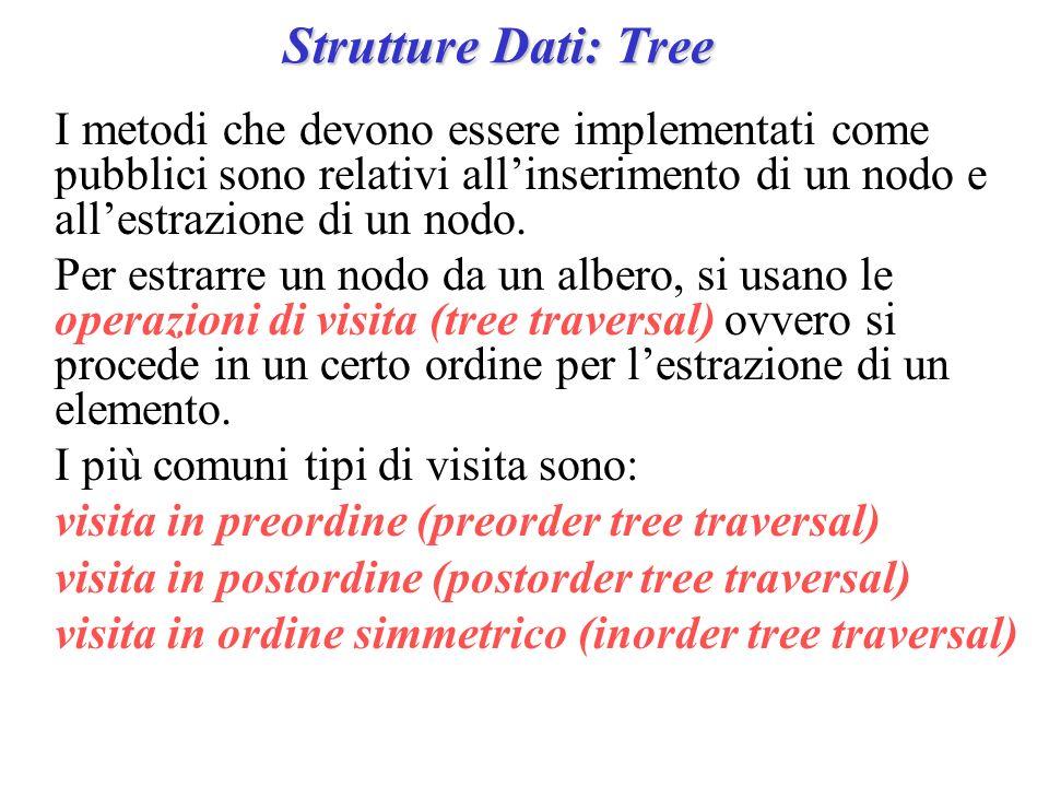 Strutture Dati: Tree I metodi che devono essere implementati come pubblici sono relativi allinserimento di un nodo e allestrazione di un nodo. Per est
