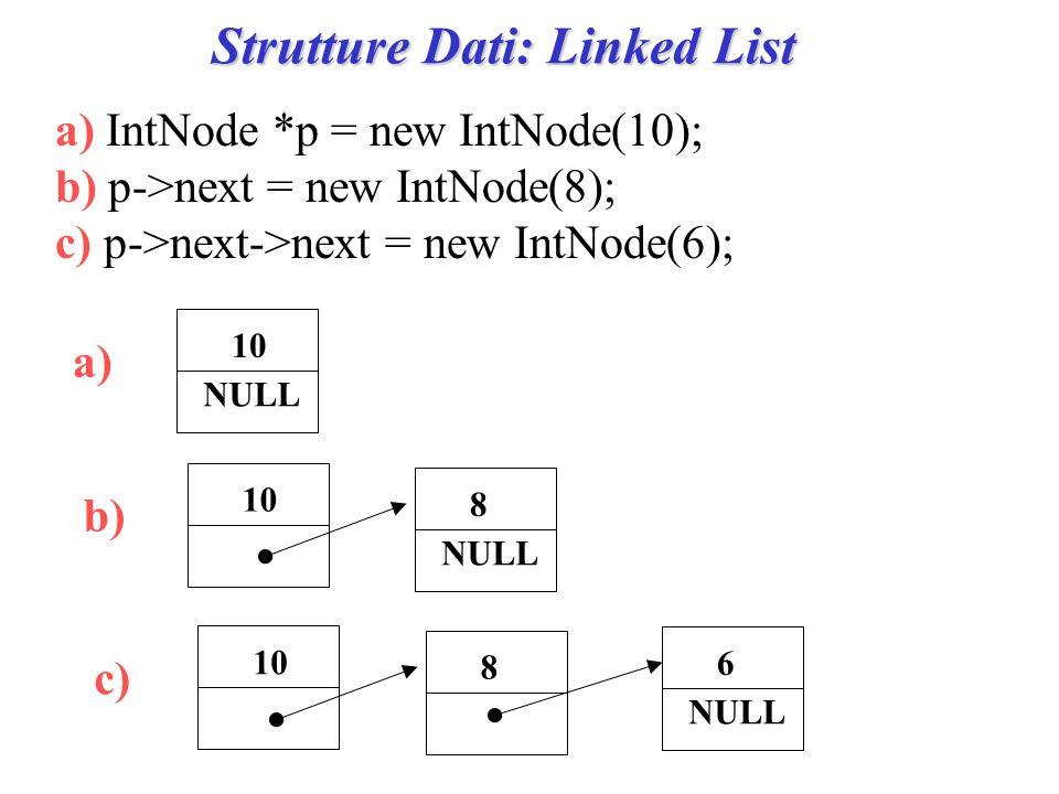 Strutture Dati: Linked List Una gestione molto elegante delle liste concatenate si ottiene con una implementazione ad oggetti.