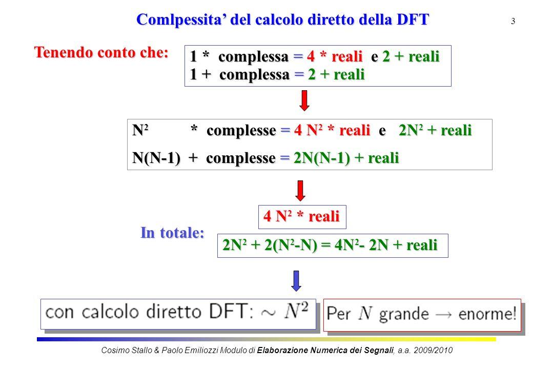 4 Algoritmi di riduzione della complessita (simmetria della sequenza esponenziale) (periodicita della stessa) Cosimo Stallo & Paolo Emiliozzi Modulo di Elaborazione Numerica dei Segnali, a.a.
