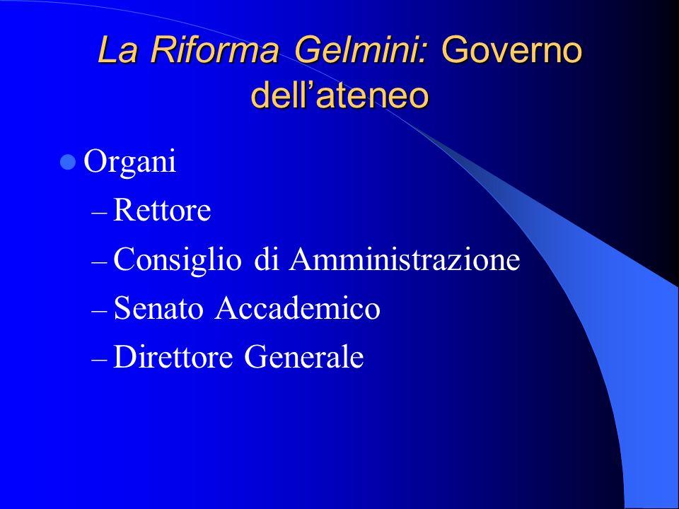 La Riforma Gelmini: Governo dellateneo Organi – Rettore – Consiglio di Amministrazione – Senato Accademico – Direttore Generale