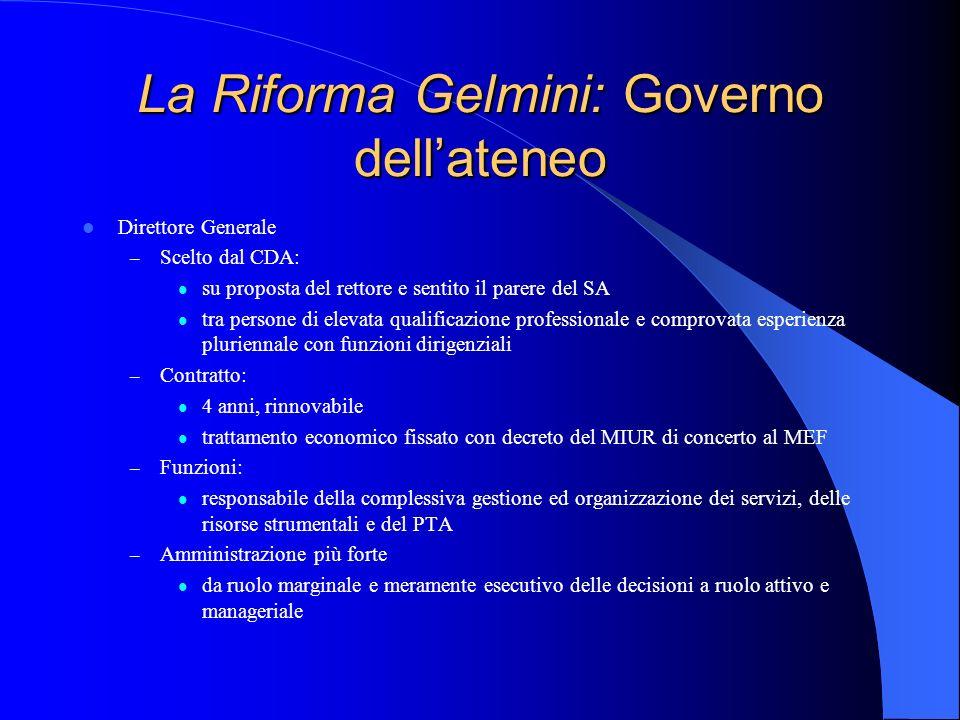 La Riforma Gelmini: Governo dellateneo Direttore Generale – Scelto dal CDA: su proposta del rettore e sentito il parere del SA tra persone di elevata