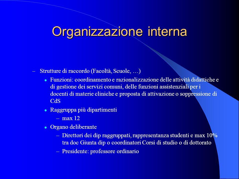 Organizzazione interna – Strutture di raccordo (Facoltà, Scuole, …) Funzioni: coordinamento e razionalizzazione delle attività didattiche e di gestion