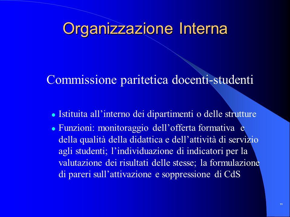 Organizzazione Interna Commissione paritetica docenti-studenti Istituita allinterno dei dipartimenti o delle strutture Funzioni: monitoraggio delloffe