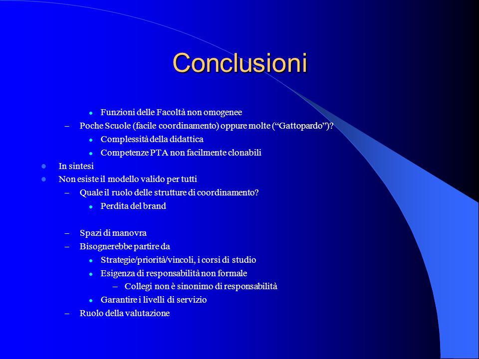 Conclusioni Funzioni delle Facoltà non omogenee – Poche Scuole (facile coordinamento) oppure molte (Gattopardo)? Complessità della didattica Competenz