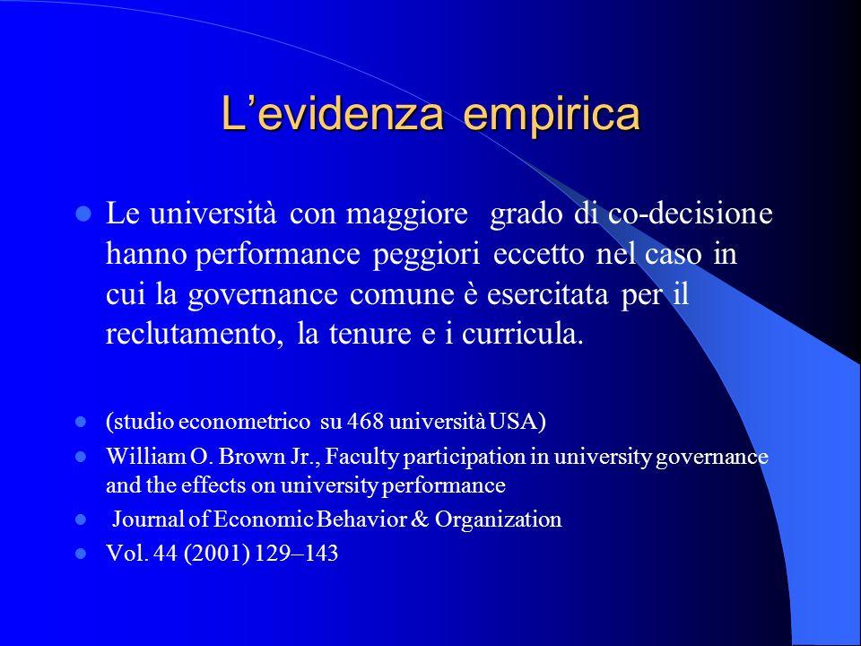 Levidenza empirica Le università con maggiore grado di co-decisione hanno performance peggiori eccetto nel caso in cui la governance comune è esercita