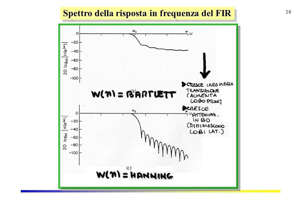 16 Spettro della risposta in frequenza del FIR