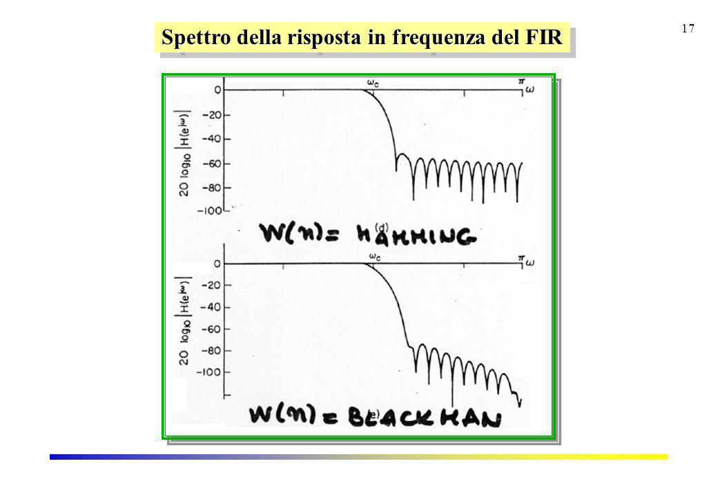 17 Spettro della risposta in frequenza del FIR