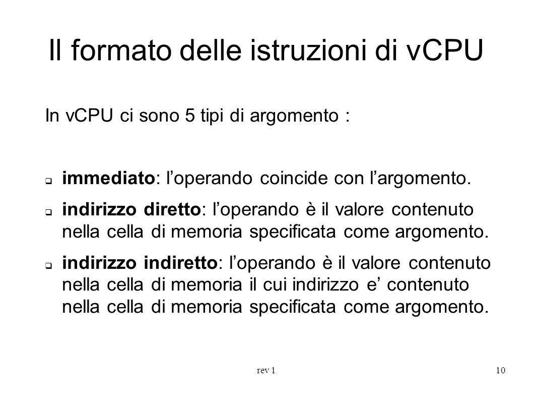 rev 110 Il formato delle istruzioni di vCPU In vCPU ci sono 5 tipi di argomento : immediato: loperando coincide con largomento. indirizzo diretto: lop