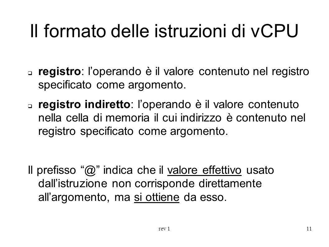 rev 111 Il formato delle istruzioni di vCPU registro: loperando è il valore contenuto nel registro specificato come argomento. registro indiretto: lop