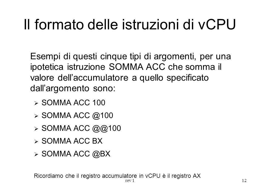 rev 112 Il formato delle istruzioni di vCPU Esempi di questi cinque tipi di argomenti, per una ipotetica istruzione SOMMA ACC che somma il valore dell