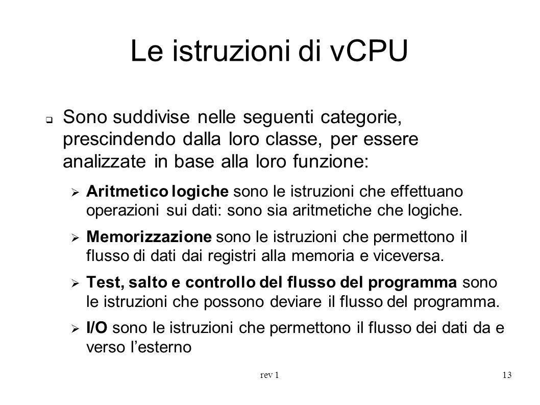 rev 113 Le istruzioni di vCPU Sono suddivise nelle seguenti categorie, prescindendo dalla loro classe, per essere analizzate in base alla loro funzion