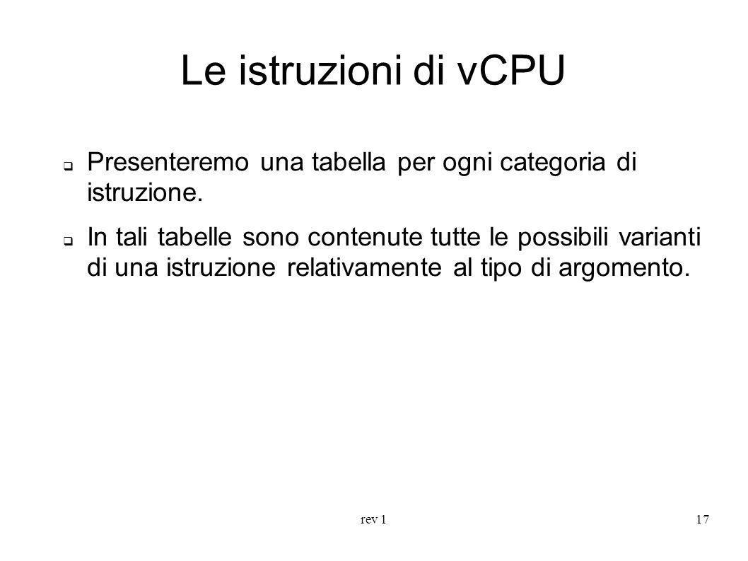 rev 117 Le istruzioni di vCPU Presenteremo una tabella per ogni categoria di istruzione. In tali tabelle sono contenute tutte le possibili varianti di