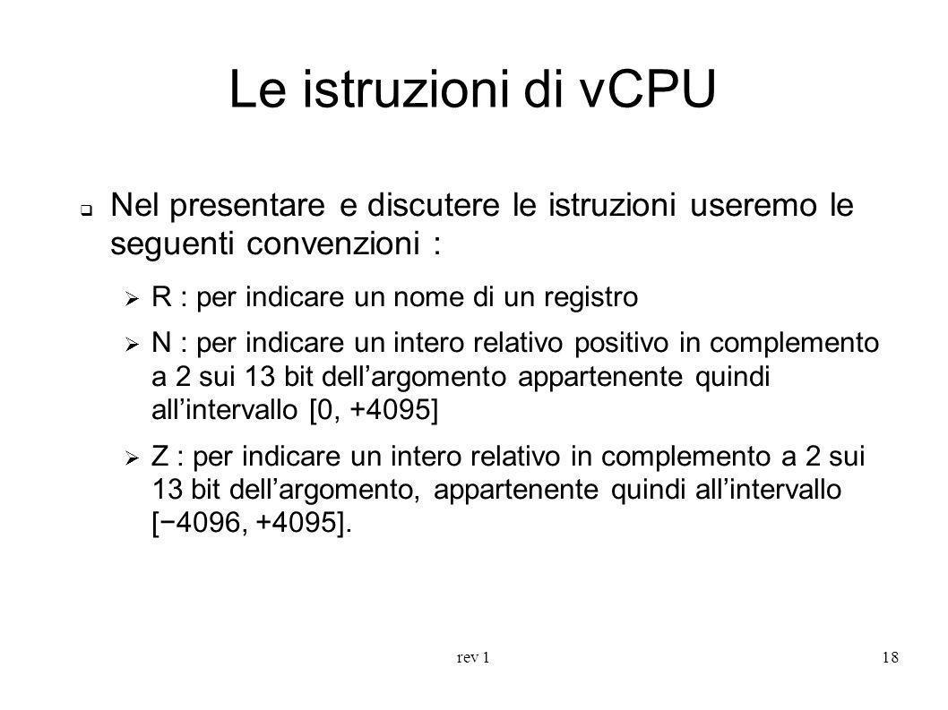 rev 118 Le istruzioni di vCPU Nel presentare e discutere le istruzioni useremo le seguenti convenzioni : R : per indicare un nome di un registro N : p