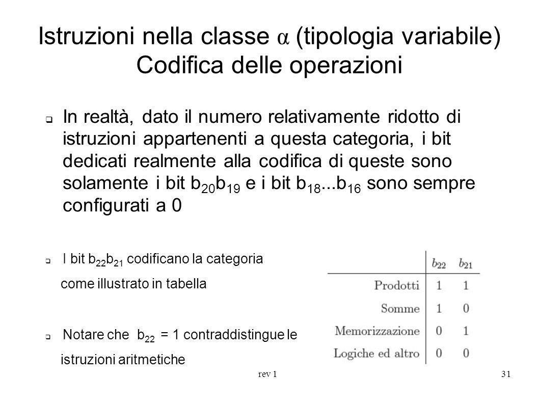 rev 131 Istruzioni nella classe α (tipologia variabile) Codifica delle operazioni In realtà, dato il numero relativamente ridotto di istruzioni appart