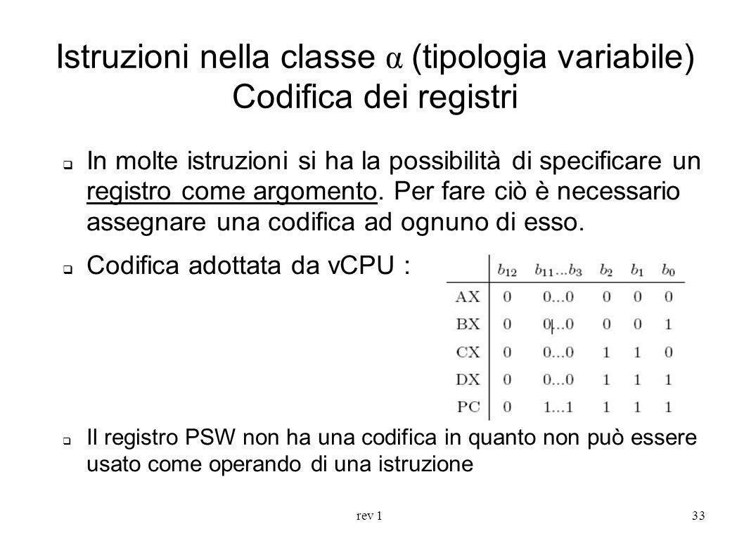 rev 133 Istruzioni nella classe α (tipologia variabile) Codifica dei registri In molte istruzioni si ha la possibilità di specificare un registro come