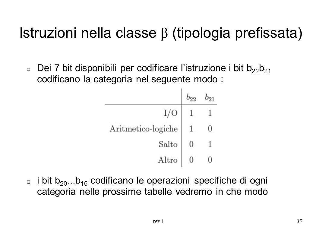 rev 137 Istruzioni nella classe β (tipologia prefissata) Dei 7 bit disponibili per codificare listruzione i bit b 22 b 21 codificano la categoria nel