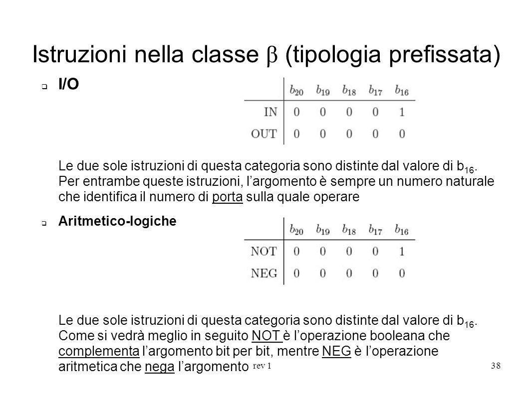 rev 138 Istruzioni nella classe β (tipologia prefissata) I/O Le due sole istruzioni di questa categoria sono distinte dal valore di b 16. Per entrambe