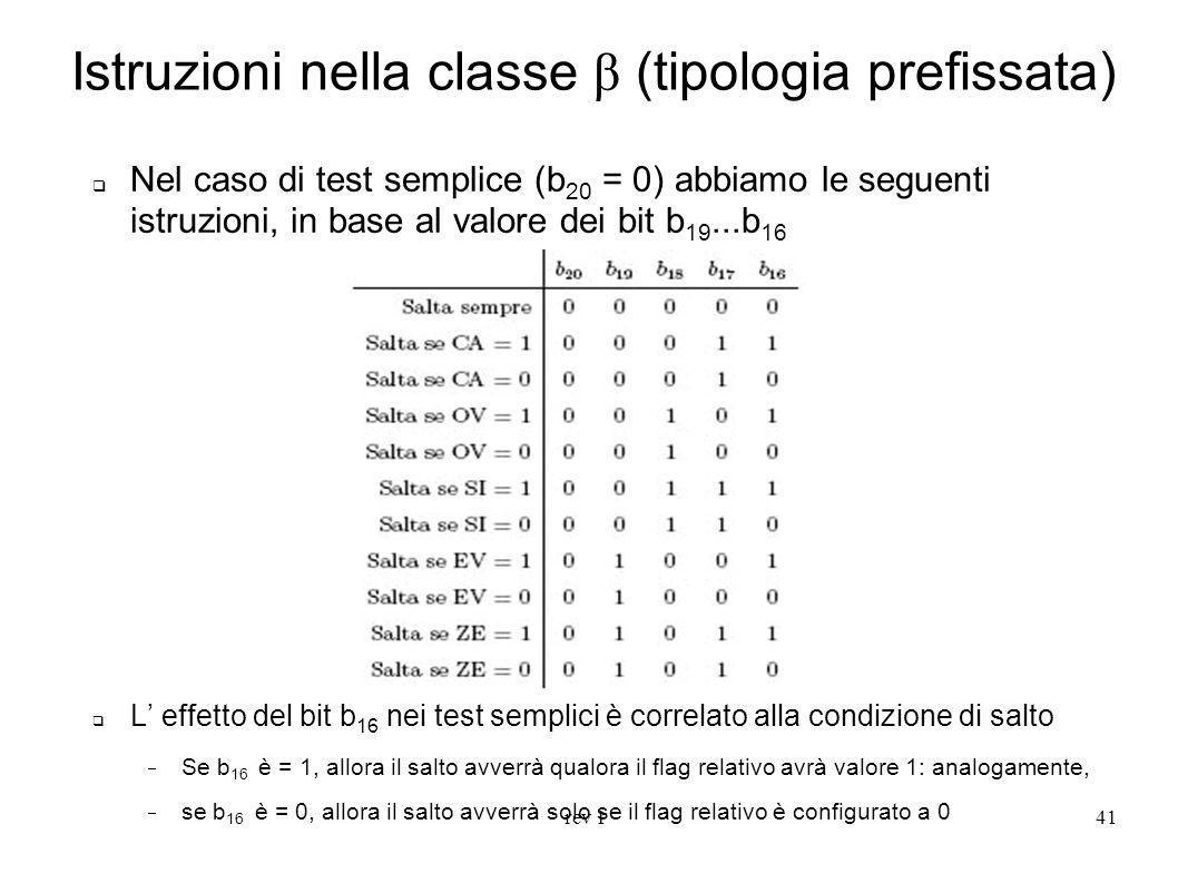 rev 141 Istruzioni nella classe β (tipologia prefissata) Nel caso di test semplice (b 20 = 0) abbiamo le seguenti istruzioni, in base al valore dei bi