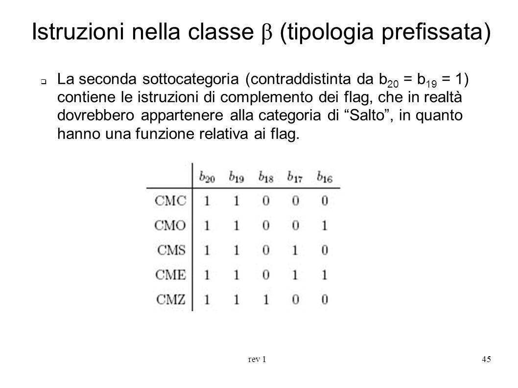 rev 145 Istruzioni nella classe β (tipologia prefissata) La seconda sottocategoria (contraddistinta da b 20 = b 19 = 1) contiene le istruzioni di comp