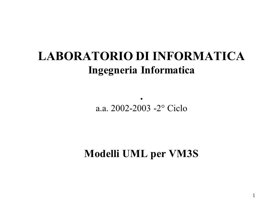 1 LABORATORIO DI INFORMATICA Ingegneria Informatica. a.a. 2002-2003 -2° Ciclo Modelli UML per VM3S